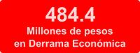 DERRAMA ECONOMICA C2015